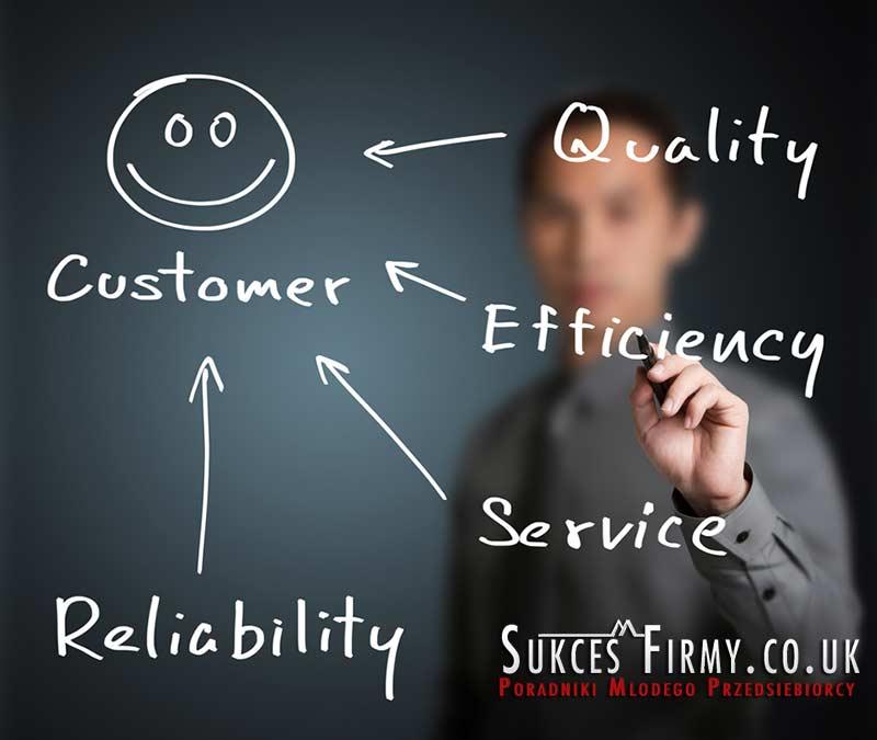Klienci – Metody Pozyskiwania Klientów